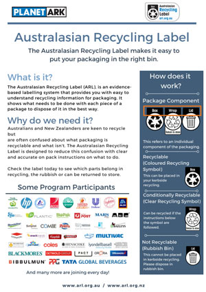 Australasian Recycling Label factsheet