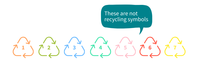 These are not recycling symbols