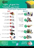 Arabic recycling guide