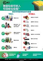 Chinese simplified recycling guide