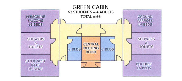 Layout of Green Cabin