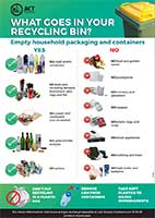 English recycling guide