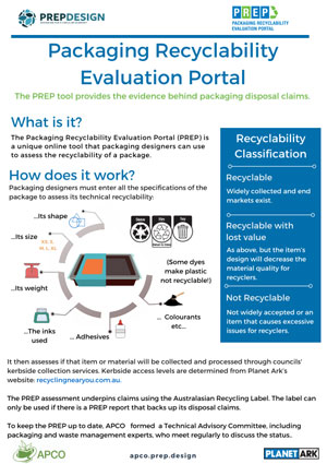 Packaging Recyclability Evaluation Portal